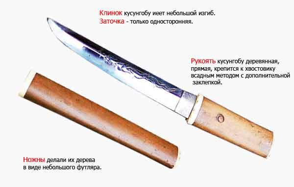 Ножи для харакири. Последнее оправдание перед небом и людьми.