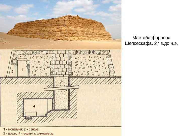 Неизведанная инженерная и историческая тайна древнего мира. Египетские пирамиды.