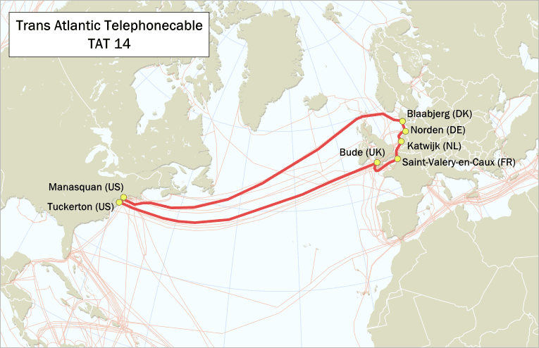 Трансатлантическая линия ТАТ-14