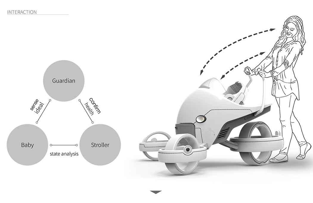 Детская коляска из будущего