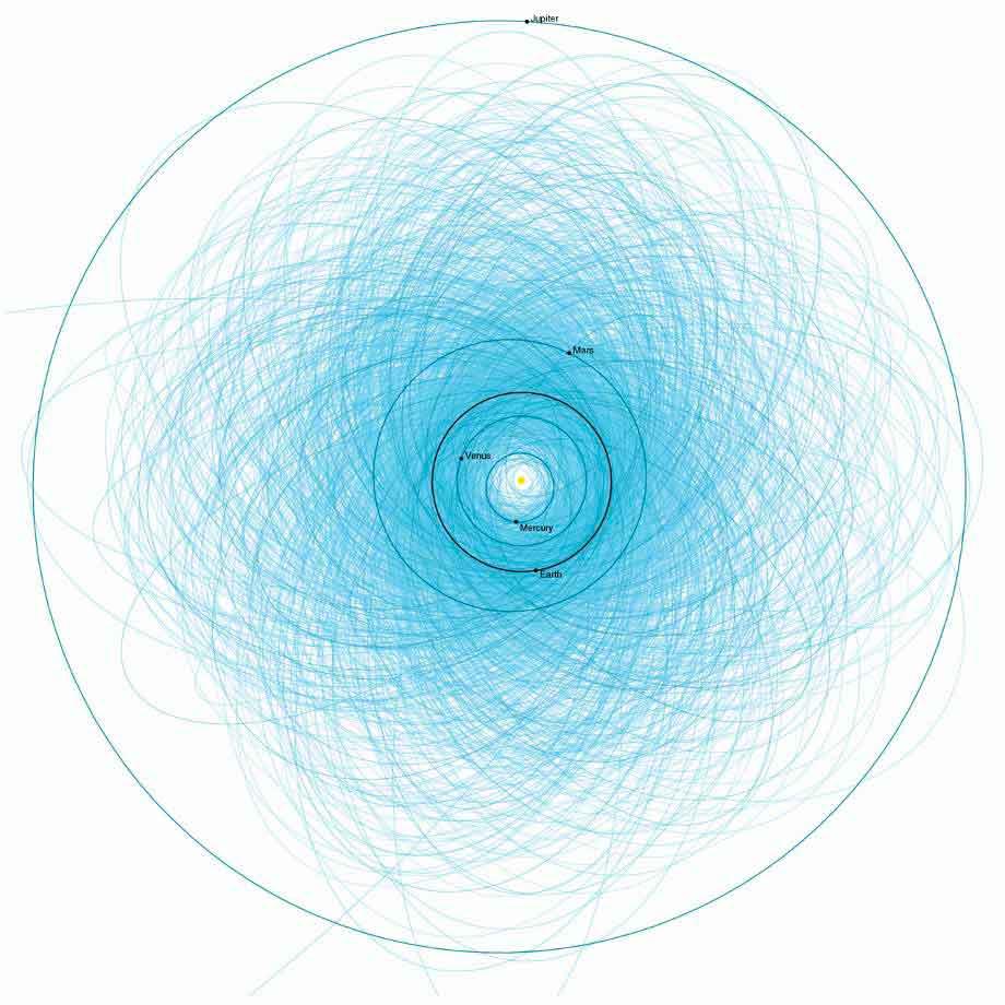 NASA планирует использовать ядерный заряд, чтобы спасти Землю от астероида Бенну. Почти как в кино.