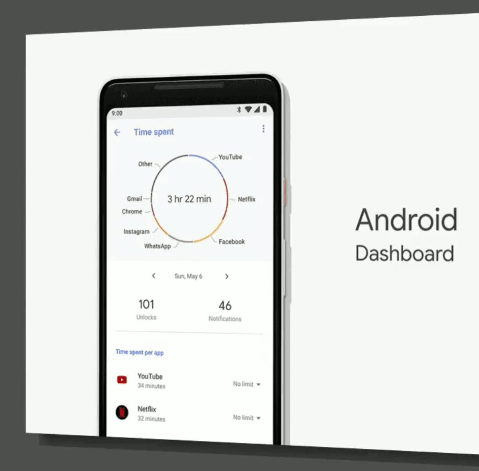 Одна из новых фитч от Google, которая должна помочь пользователям контролировать время, проведенное за устройством. Image: Google