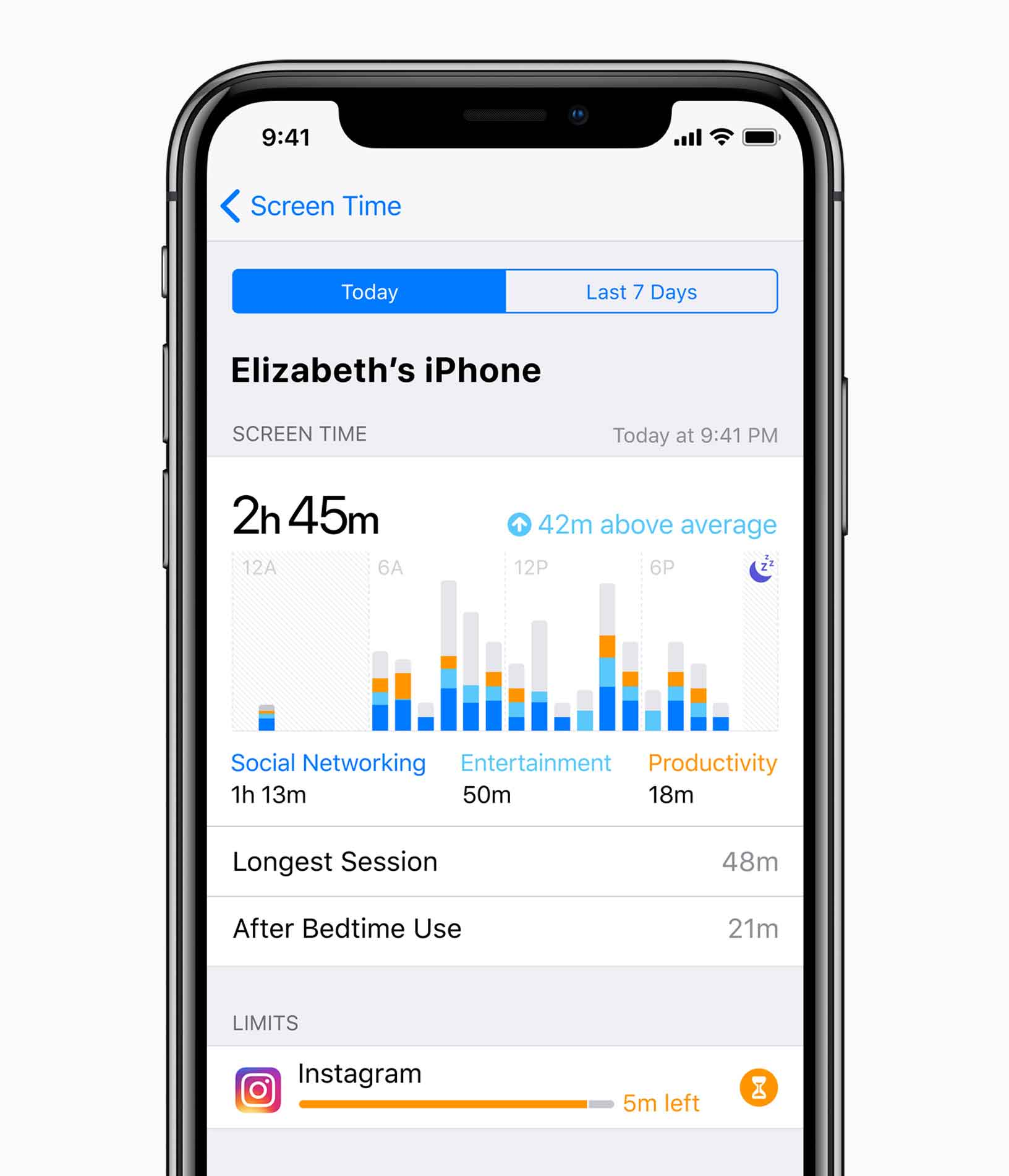 iOS 12 позволит пользователям узнавать сколько времени они провели, пользуясь устройством
